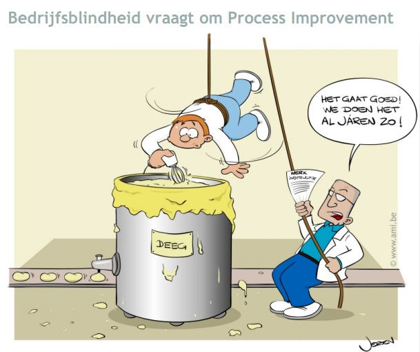 Lean six sigma by cartoons panview for Toon voorbeeld