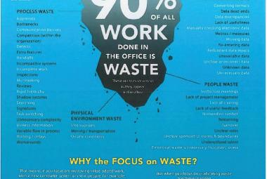 Waste Poster
